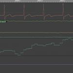 Rohdaten des movisens ekgMove EKG- und Aktivitätssensors
